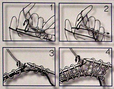 набора петель спицами