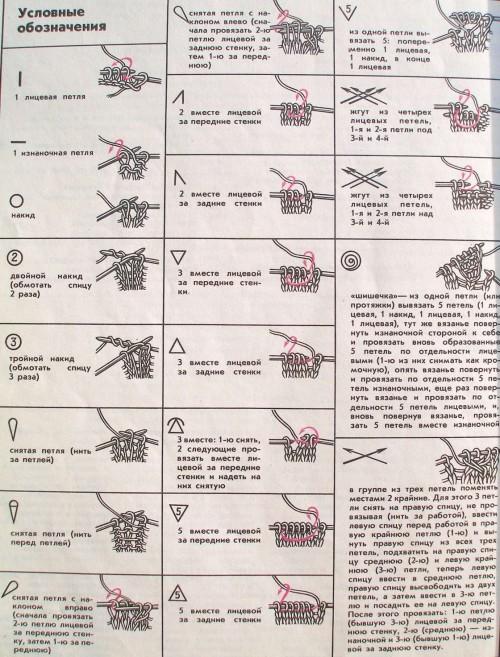 Как читать схемы для вязания крючком