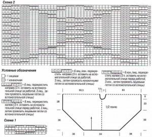 Пончо схема вязания