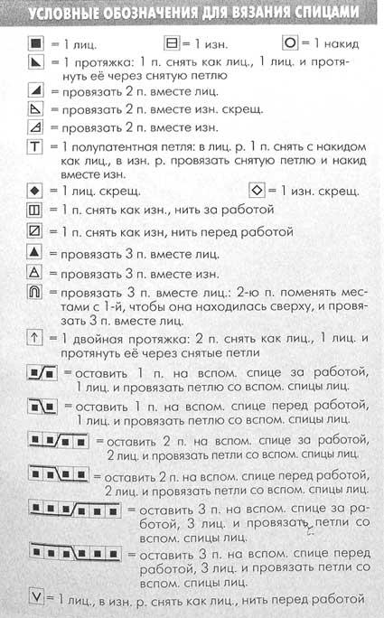 Обозначения для вязания спицами