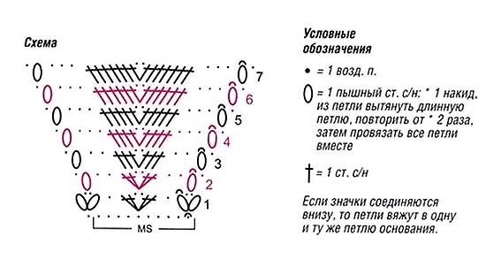 Узор из зигзагов: число петель кратно 10.  Вязать по схеме.  Выполнить 1 раз с 1-го по 7-й р., затем повторять 7-й р.