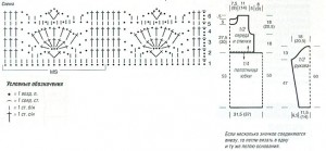 схема вязания платья крючком и спицами