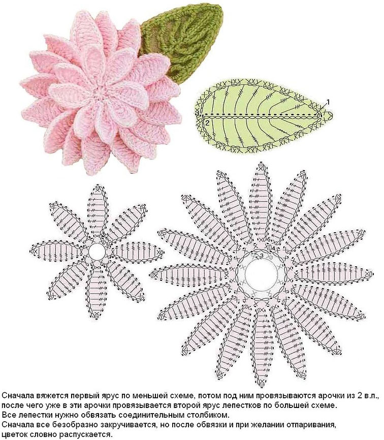 Схема вязания цветка лотоса крючком