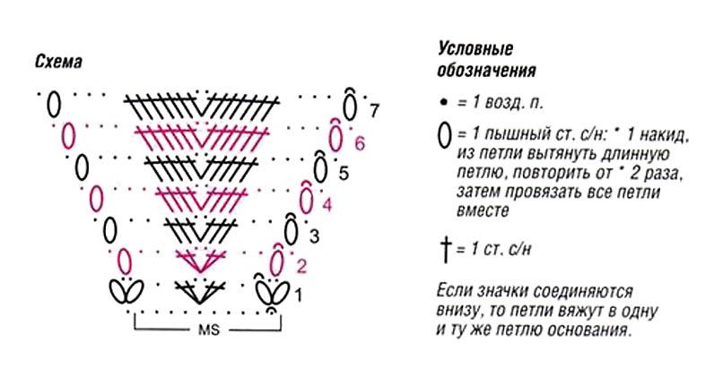 Схема вязания узора для топа крючком