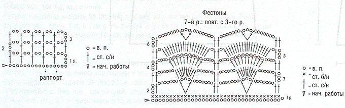 Вязание крючком кардиган со схемами и описанием