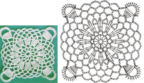 Квадратные мотивы для вязания