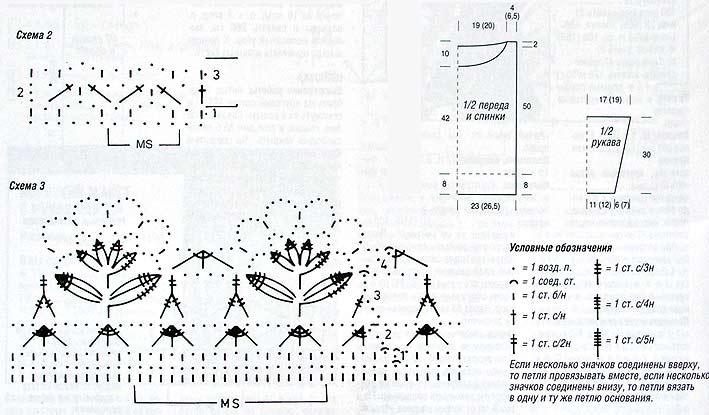 кружево крючком схемы филейное вязание. вязанные красные кофты крючком.