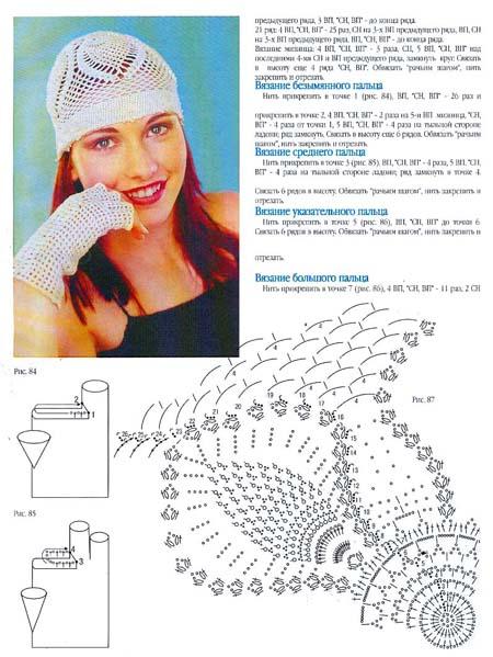 Схема вязания летней шапочки