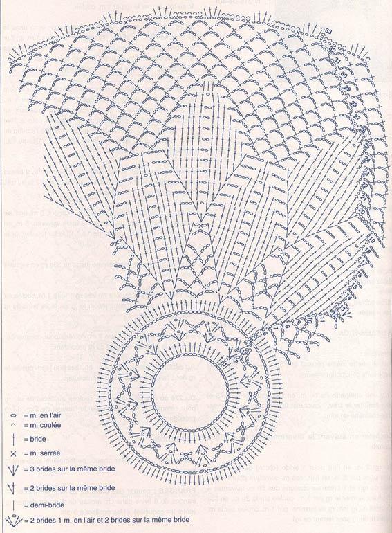 схема вязания абажура