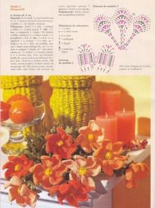 Схемы вязанных крючком цветов фиалки