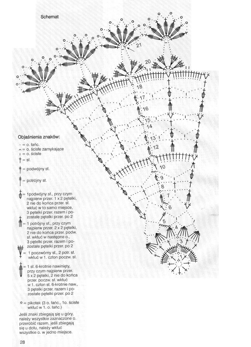 схема вязания крючком салфетки с мышкой