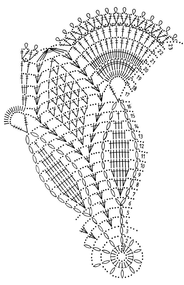 схема круглой красивой скатерти крючком