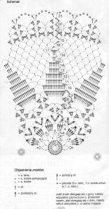 салфетка крючком схема