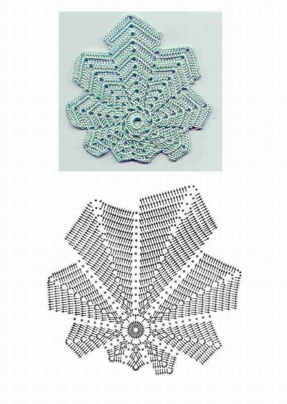 красивые узоры для вязания беретов.