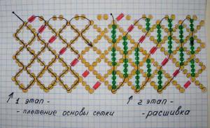 схема плетения орежелья