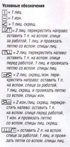 условные обозначения вязания спицами