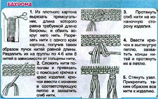 Как сделать бахрому