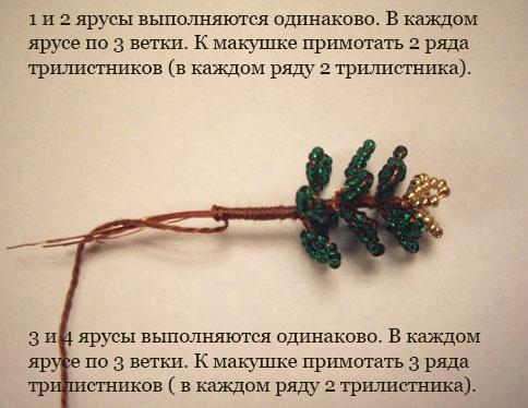 Веточка елки из бисера для Нового года