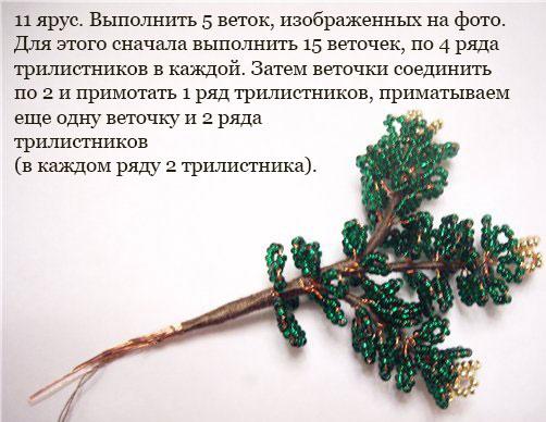 Новогодняя елка из бисера своими руками