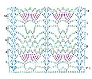 схема для вязания кардигана крючком