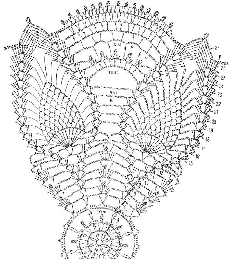 САлфетка-узор бесплатные схемы