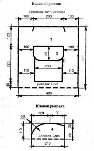 Схема выкройка кожаного рюкзака