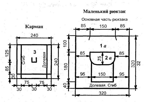 Схема выкройка маленького кожаного рюкзака