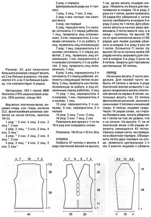 Описание вязания кофточки спицами