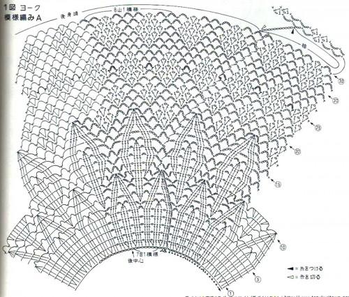Схемы вязания крючком круглых кокеток 18