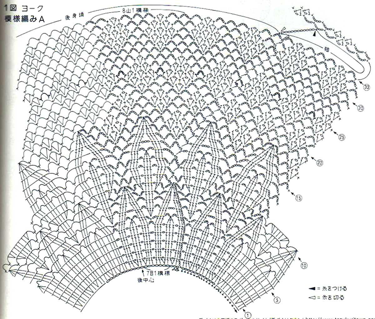 Схемы вязания кокетки