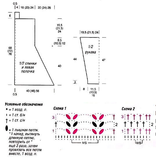 схема кардиган крючком