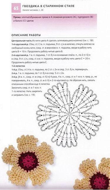 Описание вязания и схема гвоздики крючком