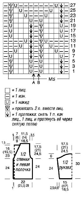 Схема вязания узора летнего жакета спицами