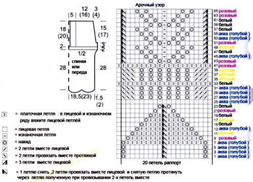 Схема вязания летней кофточки спицами