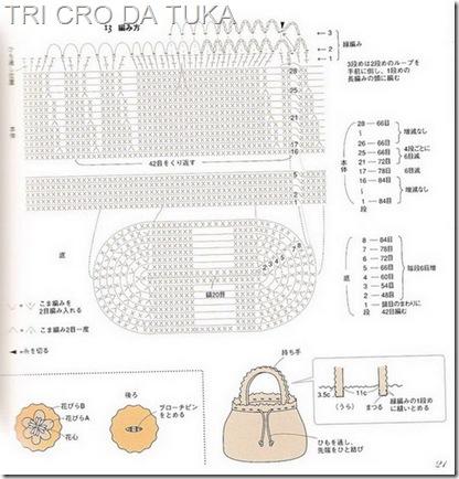 Схема вязания простой сумки крючком