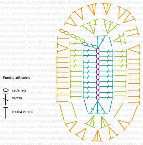 Тапочки кеды - схема вязания крючком