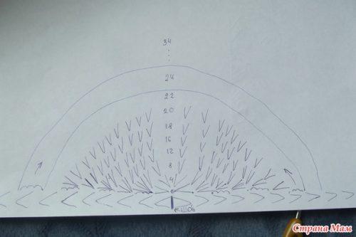 Рукав фонарик крючком - схема вязания