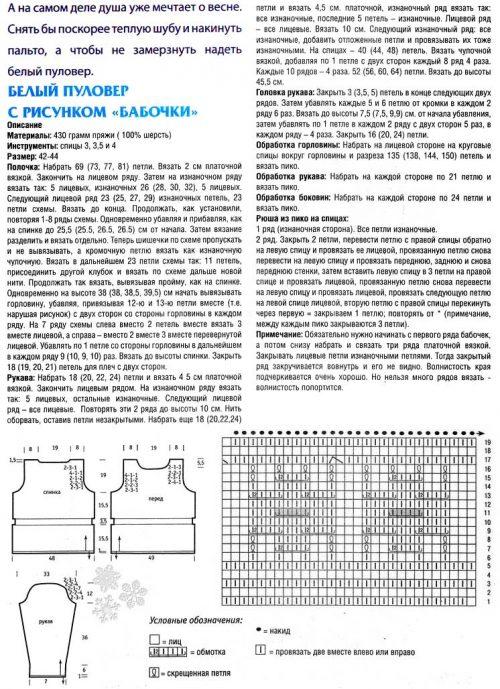 Описание и схема вязания на русском языке