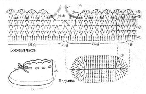 Интересная модель детских пинеток с завязочками